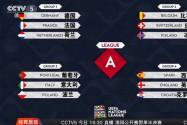 [视频]首届欧足联国家联赛抽签结果出炉